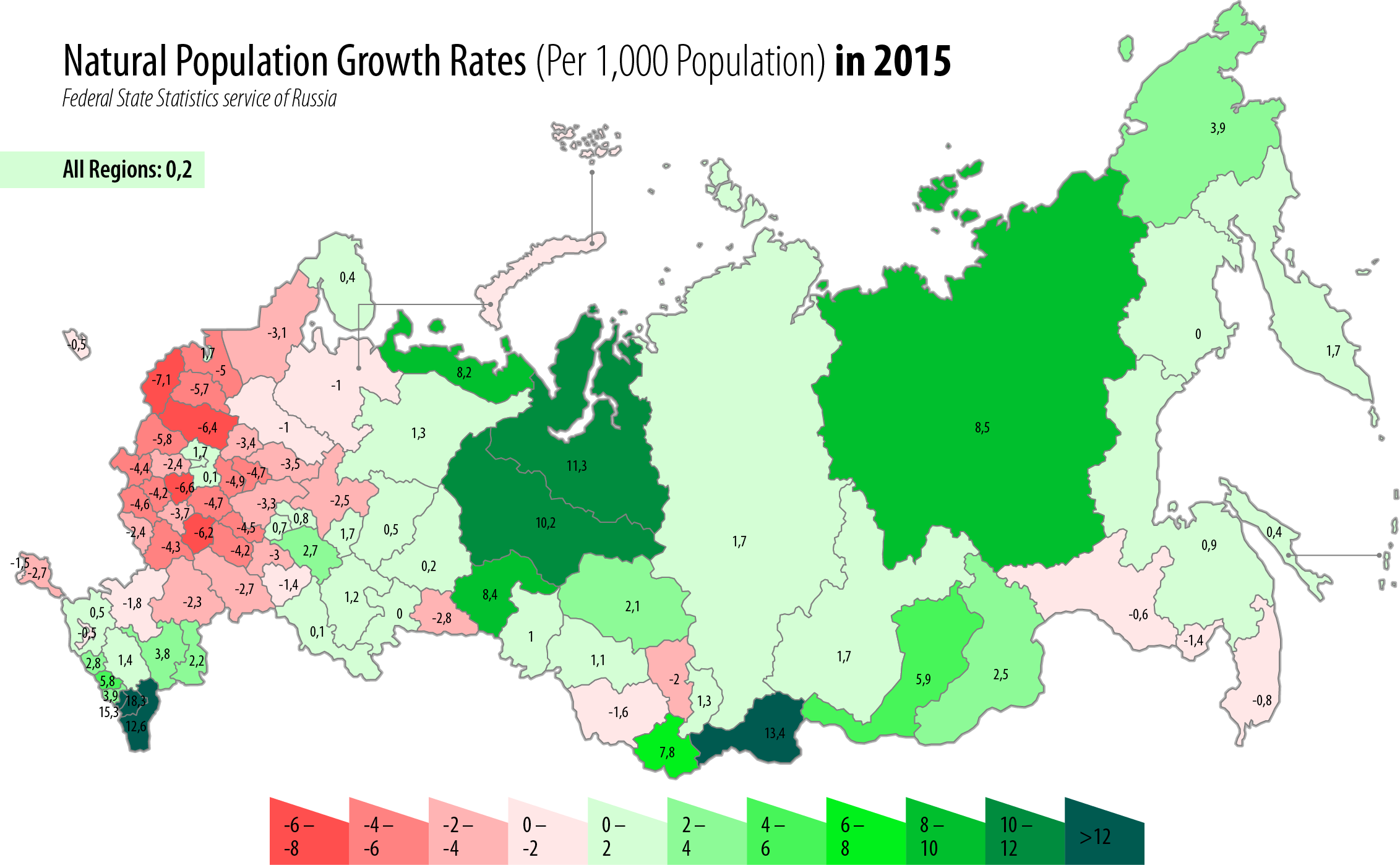 Russia natural population growth rates 2015