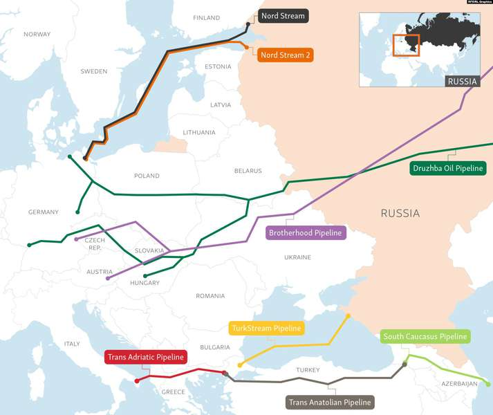gas pipeline to europe